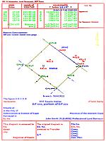 SG Diagram